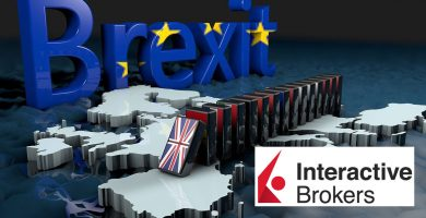 Interactive Brokers Irlanda